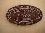 Birmingham 1948